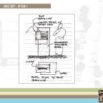 bc.MLY.signplan-directory.d3-0711